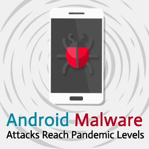 Avoid Android Malware: A Visual Guide for Business - Smart Buyer