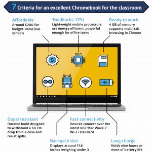 6 Best Chromebooks for the Classroom Around $200 - Smart Buyer