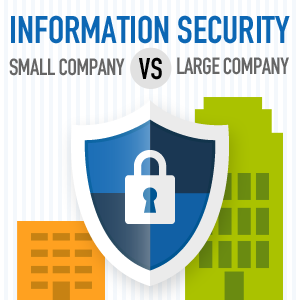 [infographic] Comparing Information Security In Large And. Unc Online Certificate Programs. Google Travel Insurance Vaginal Mesh Attorney. Project Cost Management Training. Colleges In Annapolis Md Texas Nursing School. Long Island Podiatrist Project Server Hosting. Top Online Mba Programs In Usa. How To Pass The California Bar Exam. Chemical Engineering Degree Online